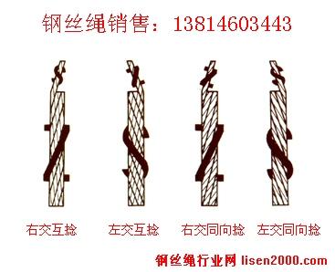 什么叫一根钢丝绳的标准